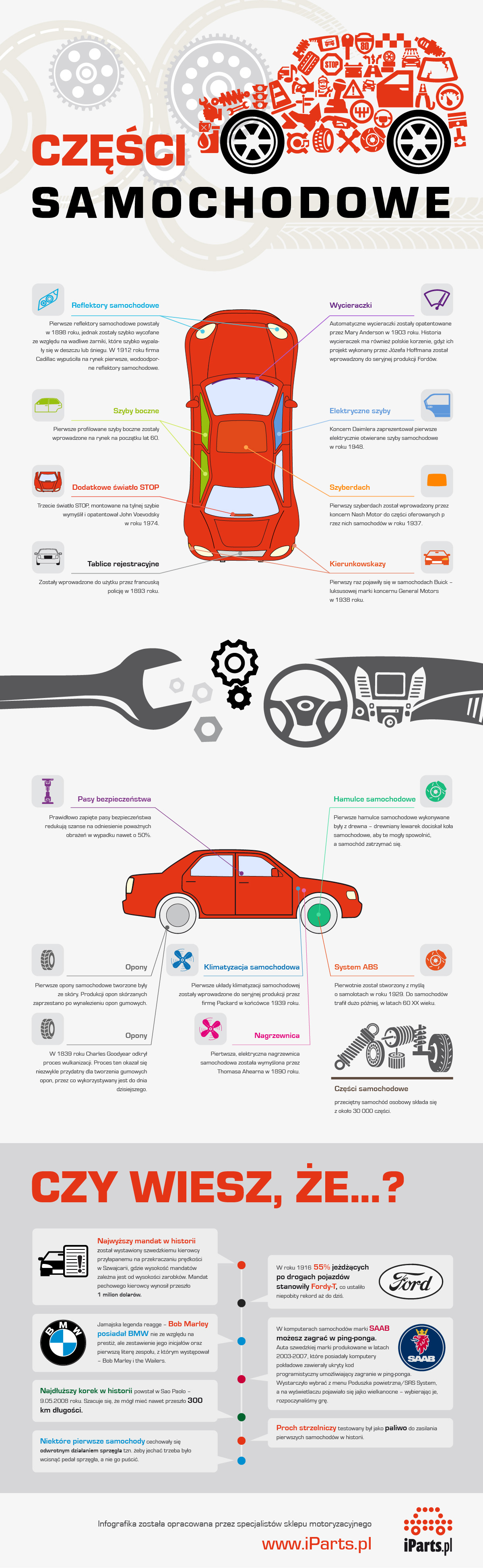 części samochodowe na infografice